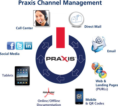 Praxis Channel Management